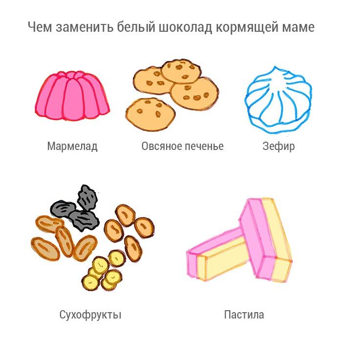 Альтернативные продукты