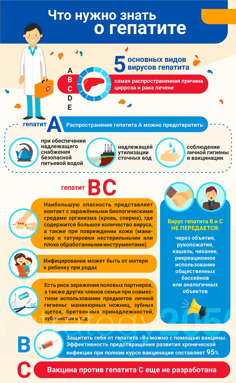 Какую прививку делают в бедро ребенку или попу