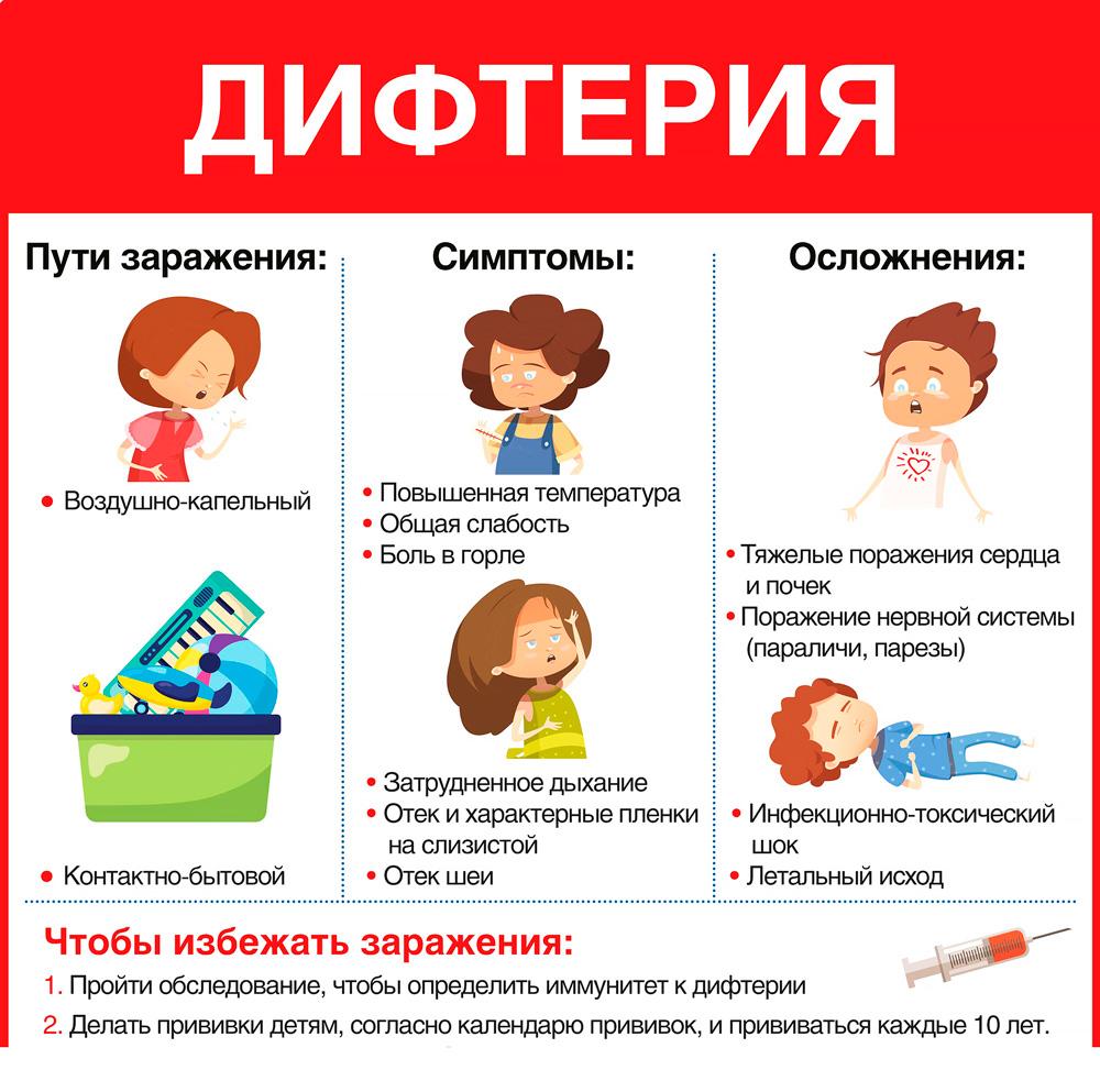 Куда делают прививку от дифтерии детям и взрослым и какие могут быть побочные эффекты