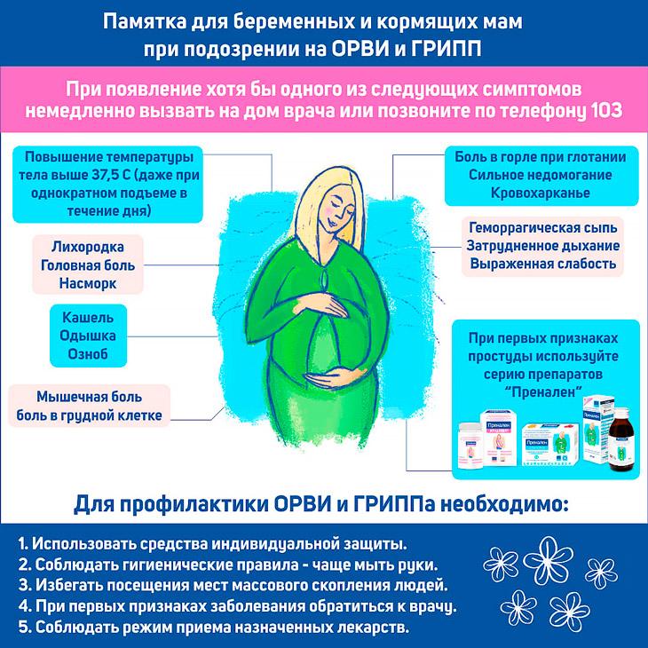 Как определить признаки беременности в самые первые дни в домашних условиях до теста